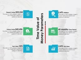 Time Value Of Money Parameters Ppt Powerpoint Presentation Gallery Designs