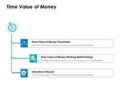 Time Value Of Money Ppt Layouts Designs