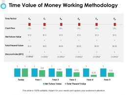 Time Value Of Money Working Methodology Ppt Powerpoint Presentation Gallery Graphics