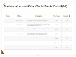 Timeframe And Investment Table Of Content Creation Proposal Analytics Ppt Powerpoint Presentation
