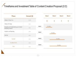Timeframe And Investment Table Of Content Creation Proposal Implementing Ppt Powerpoint Presentation