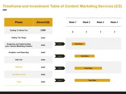 Timeframe And Investment Table Of Content Marketing Services Reporting Ppt Powerpoint Presentation Layout