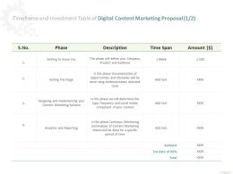 Timeframe And Investment Table Of Digital Content Marketing Proposal Ppt Powerpoint Presentation