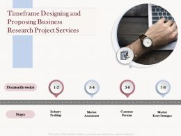 Timeframe Designing And Proposing Business Research Project Services Ppt Visual