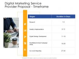 Timeframe Digital Marketing Service Provider Proposal Ppt Powerpoint Presentation Influencers
