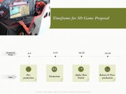 Timeframe For 3D Game Proposal Ppt Powerpoint Presentation Summary Graphics