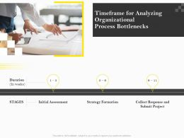Timeframe For Analyzing Organizational Process Bottlenecks Ppt File Elements