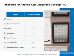 Timeframe For Android App Design And Develop Discovery Ppt Powerpoint Presentation
