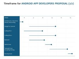 Timeframe For Android App Developers Proposal Model Ppt Layouts