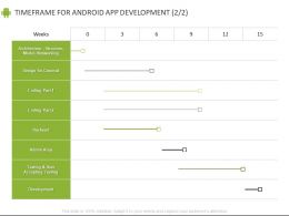 Timeframe For Android App Development Management Ppt Powerpoint Presentation File Summary
