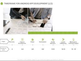 Timeframe For Android App Development Marketing Ppt Powerpoint Presentation File Background