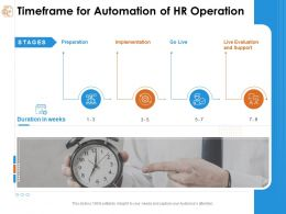Timeframe For Automation Of Hr Operation Implementation Live Ppt Powerpoint Presentation Icon
