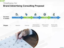 Timeframe For Brand Advertising Consulting Proposal Ppt Powerpoint Ideas Slide
