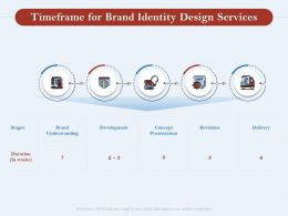 Timeframe For Brand Identity Design Services Ppt Powerpoint Presentation Ideas