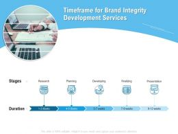 Timeframe For Brand Integrity Development Services Ppt Powerpoint Presentation Rules