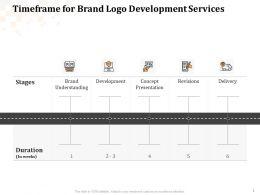 Timeframe For Brand Logo Development Services Ppt Powerpoint Presentation Infographics