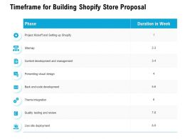 Timeframe For Building Shopify Store Proposal Ppt Powerpoint Presentation Professional Slides