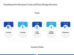 Timeframe For Business Card And Flyer Design Services Ppt Templates