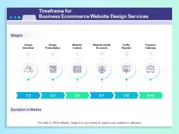 Timeframe For Business Ecommerce Website Design Services Ppt Layouts