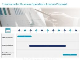 Timeframe For Business Operations Analysis Proposal Ppt Powerpoint Presentation Model