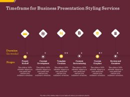 Timeframe For Business Presentation Styling Services Ppt Ideas
