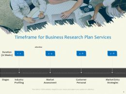 Timeframe For Business Research Plan Services Market Assessment Ppt Powerpoint Presentation Icon