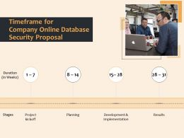 Timeframe For Company Online Database Security Proposal Ppt Demonstration