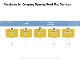 Timeframe For Company Opening Road Map Services Ppt Powerpoint Presentation Outline Objects