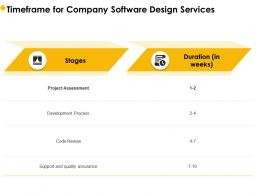 Timeframe For Company Software Design Services Ppt Model