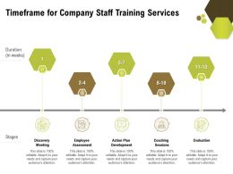 Timeframe For Company Staff Training Services Ppt Powerpoint Presentation Gallery