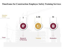 Timeframe For Construction Employee Safety Training Services Ppt File Elements