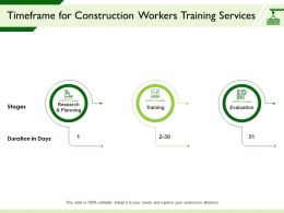 Timeframe For Construction Workers Training Services Evaluation Ppt Powerpoint Presentation Styles