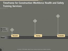 Timeframe For Construction Workforce Health And Safety Training Services Ppt Model