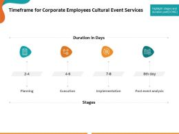 Timeframe For Corporate Employees Cultural Event Services Ppt Powerpoint Presentation Tips