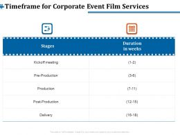 Timeframe For Corporate Event Film Services Ppt Clipart