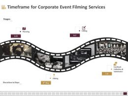 Timeframe For Corporate Event Filming Services Ppt Icon