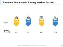 Timeframe For Corporate Training Sessions Services Ppt File Design