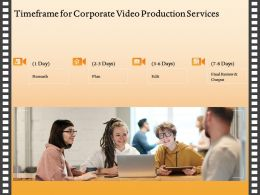 Timeframe For Corporate Video Production Services Ppt File Format Ideas