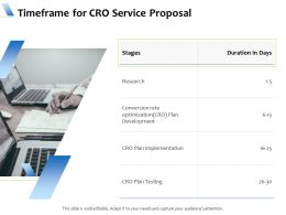Timeframe For CRO Service Proposal Ppt Powerpoint Presentation Show Deck