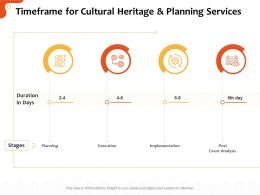 Timeframe For Cultural Heritage And Planning Services Ppt File Display