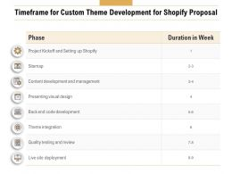 Timeframe For Custom Theme Development For Shopify Proposal Ppt Powerpoint Styles