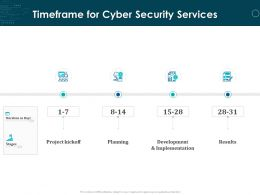 Timeframe For Cyber Security Services Ppt Powerpoint Presentation Infographic Template