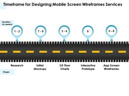 Timeframe For Designing Mobile Screen Wireframes Services Ppt Powerpoint Examples