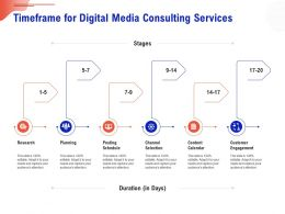 Timeframe For Digital Media Consulting Services Ppt File Slides