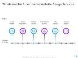 Timeframe For E Commerce Website Design Services Ppt Powerpoint Presentation Professional