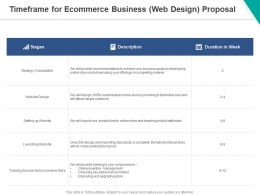 Timeframe For Ecommerce Business Web Design Proposal Ppt Powerpoint Presentation Outline Inspiration