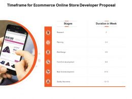 Timeframe For Ecommerce Online Store Developer Proposal Ppt Powerpoint Presentation Pictures Slides