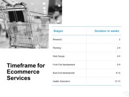Timeframe For Ecommerce Services Ppt Powerpoint Presentation Infographics