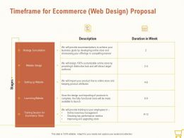 Timeframe For Ecommerce Web Design Proposal Ppt Powerpoint Presentation Slides