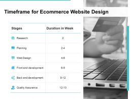 Timeframe For Ecommerce Website Design Ppt Powerpoint Presentation